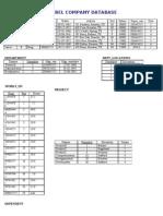 Tabel Company Database1