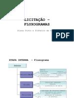 Licitação+Fluxograma