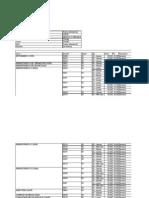 Requerimiento 29032012 Gestión SN