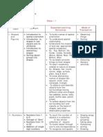 10 TET Syllabus Paper 1 Mathematics