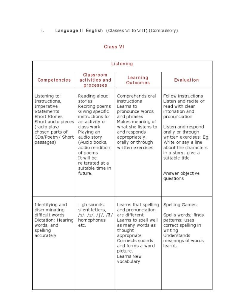 14 TET Syllabus Paper 2 Language 2 English | Verb | Part Of