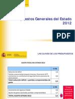 Presupuestos Generales del Estado 2012