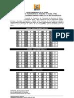 Gabaritos Fiscal CTBEL 2011