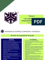 111203 Material Pensam rial y Orgs Tema 2