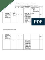 _Formulário_PDI doc_2009BETE