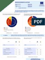 Eurobarometro Envejecimiento Activo_Resultados España
