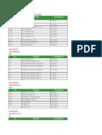 Price List n Dimension
