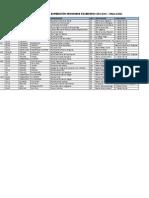 RELACIÓN DE EXPEDIC MISIONERA 2011-2012