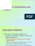 Frequency Distribution & Graghs