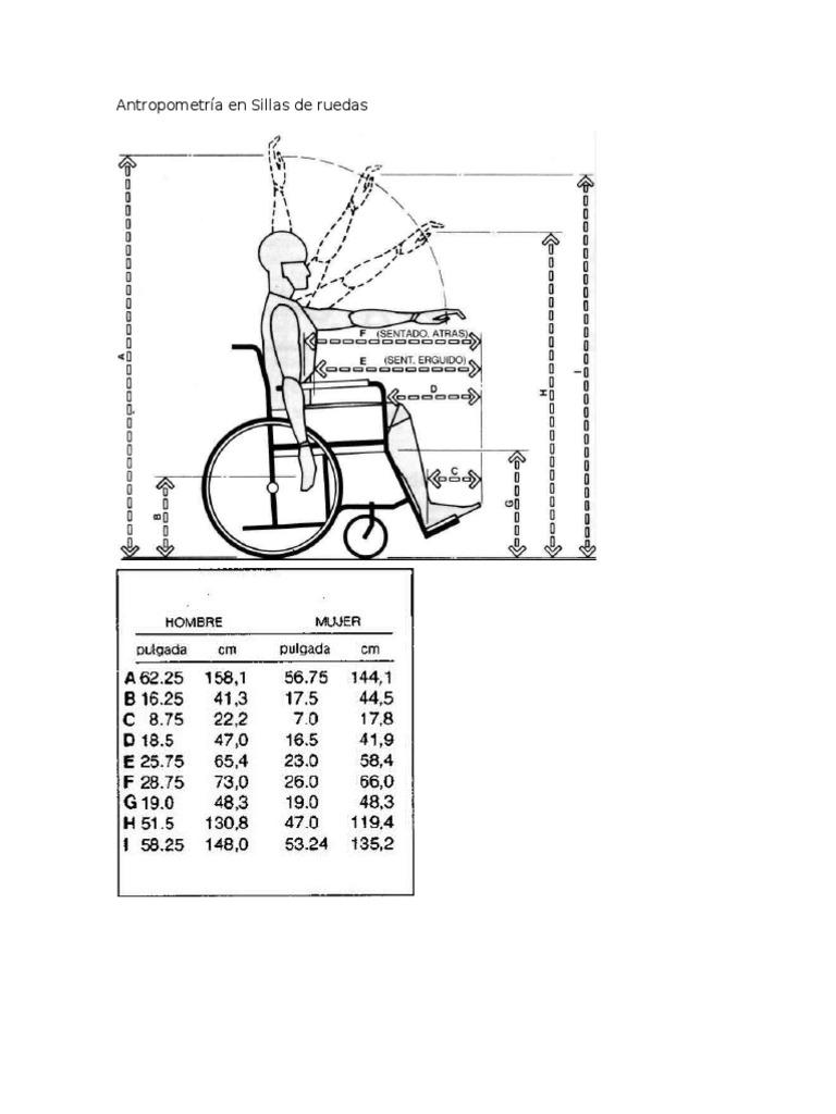 Antropometr a en sillas de ruedas - Tamano silla de ruedas ...