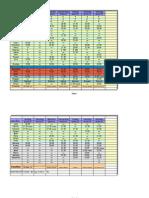 Dienstplan 02. April - 08. April Update