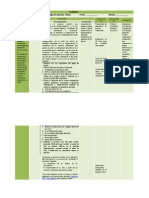 Secuencia Didáctica - Bosque Seco Tropical (Actividades - Sesiones 5) (17-10-11) Final
