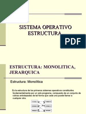 Sistema Operativo Estructura Kernel Sistema Operativo