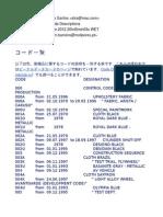 Mercedes Code Descriptions