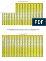 Tabelas Mat Financeira