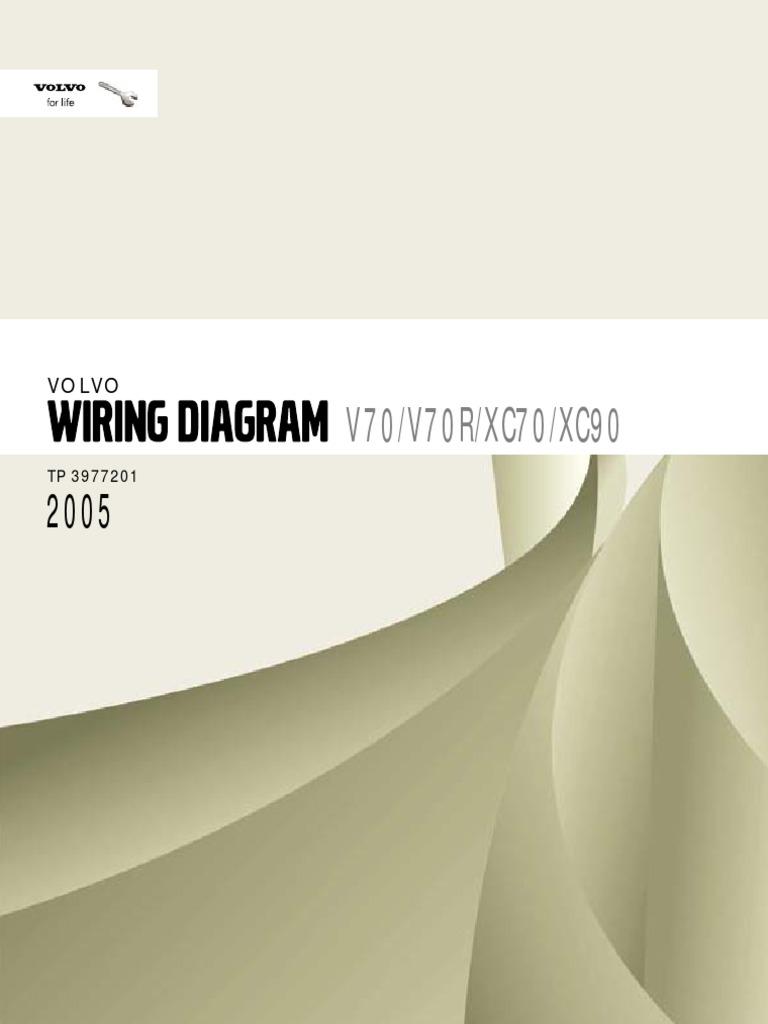 2005 Volvo V70R XC70 XC90 Car Wiring Diagram[1] | Airbag | Throttle | Volvo Xc70 2006 Radio Wiring Diagram |  | Scribd