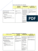 Domestic Abuse Severity Level Guidelines
