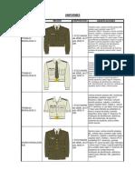 Distintivos uniformes España