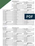Pakpattan 5th Class Result 2012