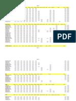 ΔΗΜΟΣΚΟΠΗΣΕΙΣ 2010-2012 ΠΡΟΘΕΣΗ/ΕΚΤΙΜΗΣΗ ΨΗΦΟΥ - update 20/4