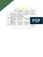 Student Essay for Portfolio
