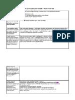 Jornada Tecnica Evaluacion 2009 y Proyeccion 2010