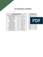 Fizièke konstante i SI prefiksi