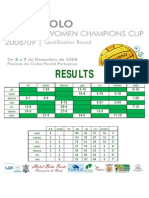 statistics results and faults Champions Cup Porto 2008
