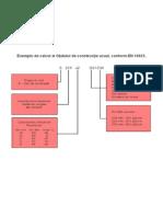 Exemplu de calcul al Oţelului de construcţie uzual, conform EN 10025.