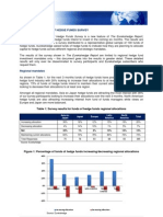 Eurekahedge Funds of Hedge Funds Survey Results