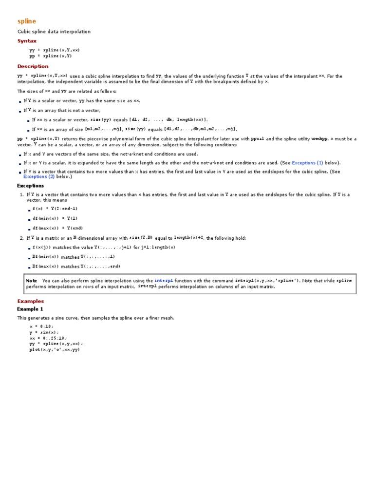 Cubic Spline Data Interpolation - MATLAB | Interpolation
