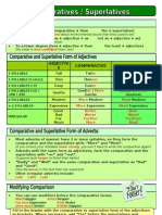 Adj Chart Int