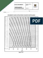 HSP-FO-260-017 Curva de Crecimiento
