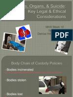 Bodies Organs Suicide 2012
