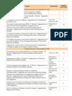 Criterios Reconocimiento Creditos Libre Configuracion