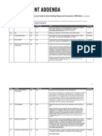 Addenda for LEED Reference Guide for Green Building Design and Construction, 2009 Edition_0