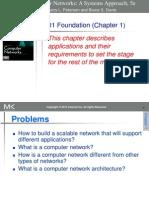 01 MK-PPT Foundation