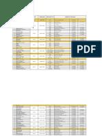 PSS Listing - Grid Ambassador-Latest20032012