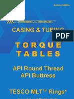 API Thread Torque Table