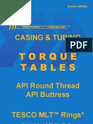 API Thread Torque Table | Torque | Pipe (Fluid Conveyance)