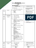 Scheme Ict 2008 f4