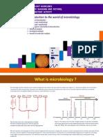 Microbiology Guide FK-UNISBA