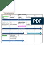 PBL Unit Calendar - Quadratics