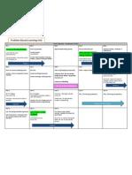 PrBL Unit Calendar - Quadratics