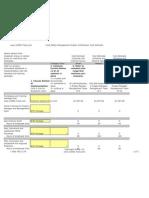 Certification Cost Estimator Tool