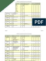 قائمة التخصصات المغلقة - تاريخ 3/23/2012 م