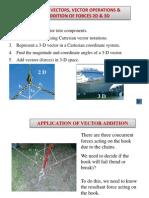 Force Vectors