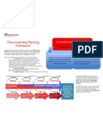 e-learning planning framework