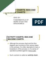 Man Machine Chart