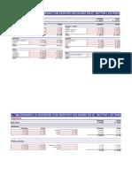 Copia de Presupuesto Proyectode Aprendizaje y Servicio